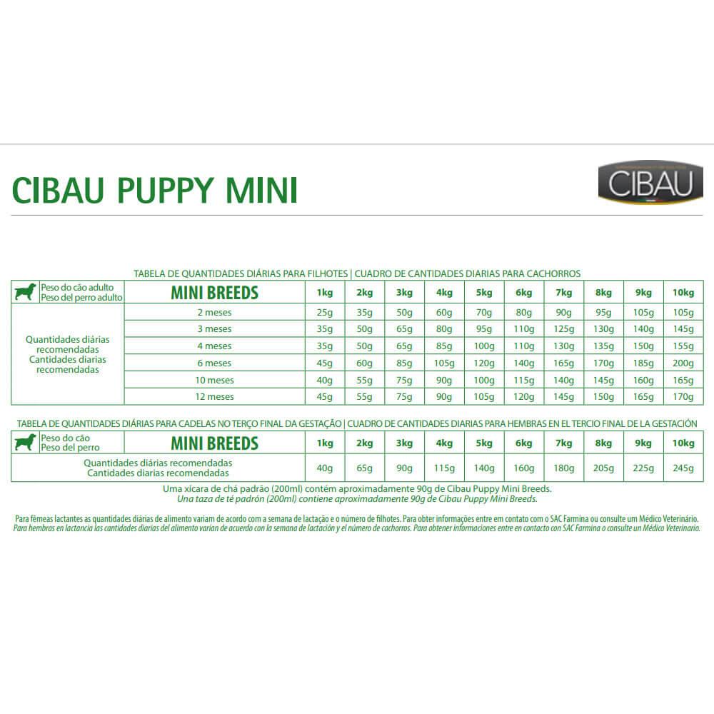 Ração Cibau Puppy para Cães Filhotes de Raças Pequenas