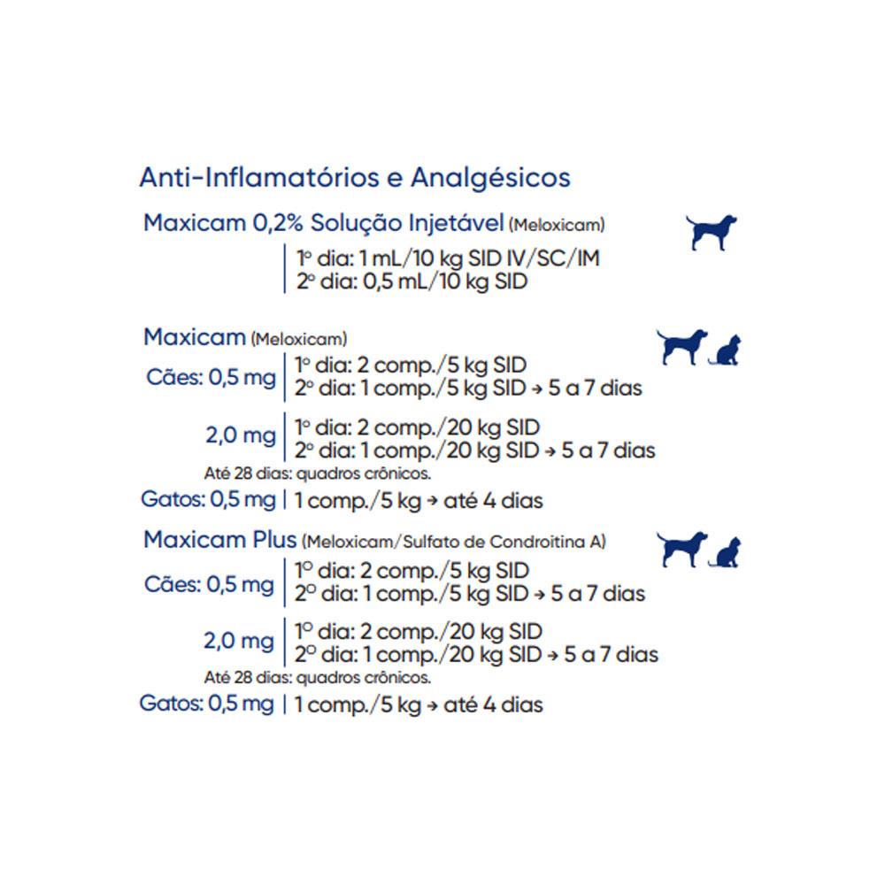 Anti Inflamatório Ouro Fino Maxicam 2mg - 10 Comprimidos