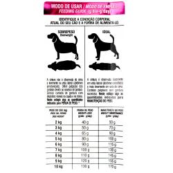 Ração Biofresh Light para Cães Adultos Raças Pequenas